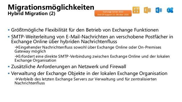 Migrationsmöglichkeiten Hybrid Migration (2)  Größtmögliche Flexibilität für den Betrieb von Exchange Funktionen  SMTP-W...