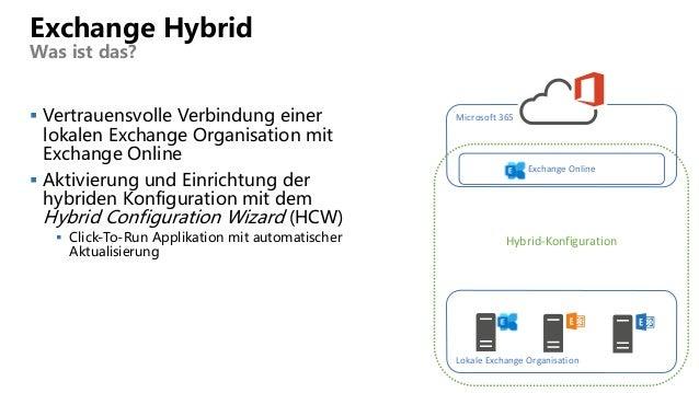 Exchange Hybrid Was ist das?  Vertrauensvolle Verbindung einer lokalen Exchange Organisation mit Exchange Online  Aktivi...