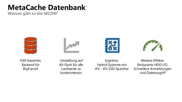 MetaCache Datenbank Warum gibt es die MCDB? SSD-basiertes Backend für BigFunnel Umstellung auf All-Flash für alle Laufwerk...