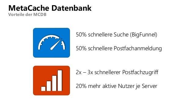 MetaCache Datenbank Vorteile der MCDB 50% schnellere Suche (BigFunnel) 50% schnellere Postfachanmeldung 2x – 3x schnellere...