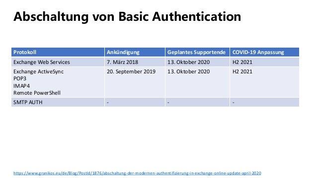 Abschaltung von Basic Authentication Protokoll Ankündigung Geplantes Supportende COVID-19 Anpassung Exchange Web Services ...