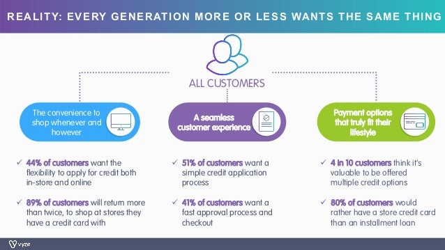 REALITY: EVERY GENERATION MORE OR LESS WANTS THE SAME THING The convenience to shop whenever and however A seamless custom...