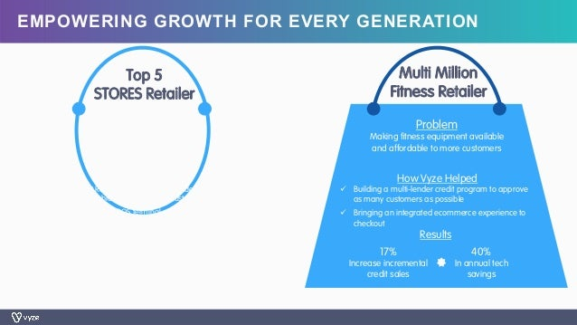 EMPOWERING GROWTH FOR EVERY GENERATION Problem Over 1 million customers declined for credit annually How Vyze Helped ü Co...