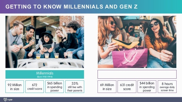 GETTING TO KNOW MILLENNIALS AND GEN Z Gen Z (Born 1995-2009) 69 Million in size 631 credit score $44 billion in spending p...