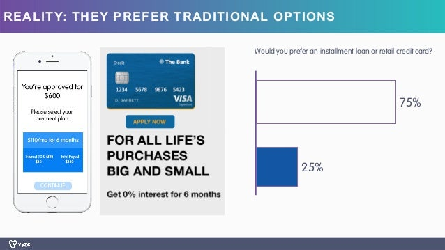 REALITY: THEY PREFER TRADITIONAL OPTIONS Would you prefer an installment loan or retail credit card? 25% 75%