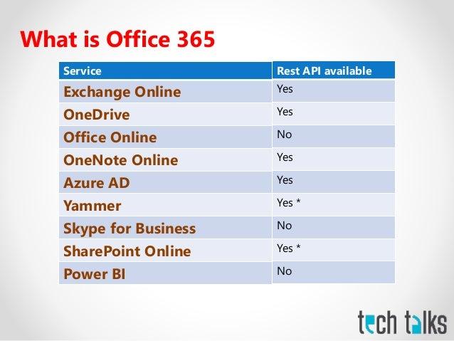 Tech talks 2016 office365