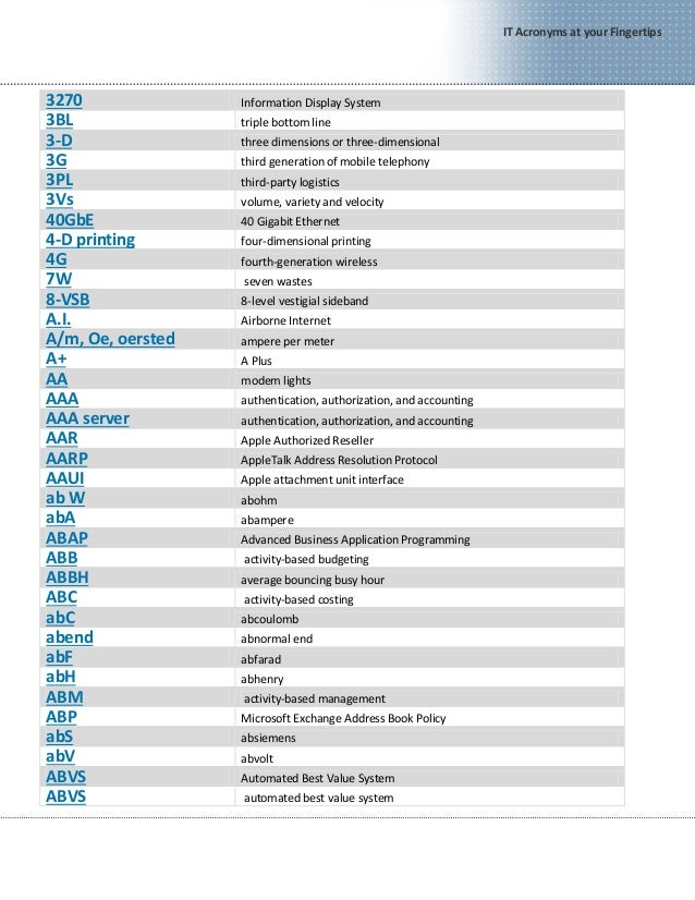 aa dating acronym Trying to decipher an online dating profile keep this list of acronyms handy and you'll understand internet dating lingo in no time.