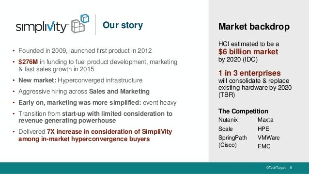 simplivity competition TechTarget and SimpliVity Case Study: Turning better market visibilit…