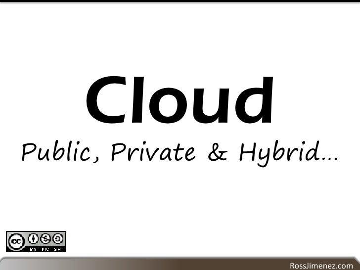 CloudPublic, Private & Hybrid…                     RossJimenez.com