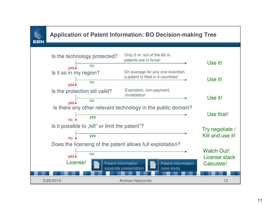Application of Patent Information: BO Decision-making Tree       Is the technology protected?        Only 5 m. out of the ...