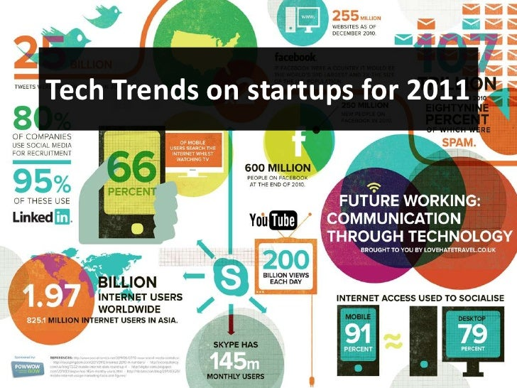 Tech Trends on startups for 2011<br />