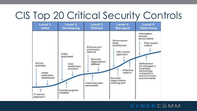 SynerComm's Tech TV series CIS Top 20 Critical Security Controls #4