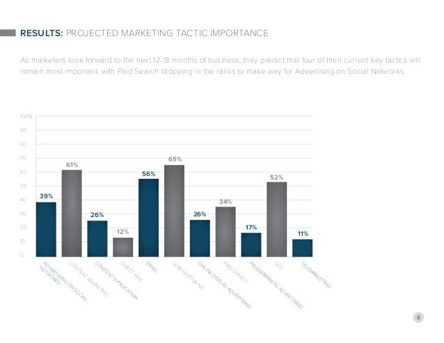 8 Results: Projected Marketing Tactic Importance As marketers look forward to the next 12-18 months of business, they pred...