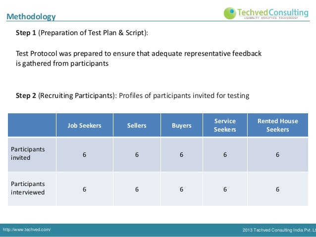 Methodology Step 1 (Preparation of Test Plan & Script): Test Protocol was prepared to ensure that adequate representative ...