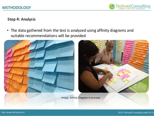 METHODOLOGY Step 4: Analysis • The data gathered from the test is analyzed using affinity diagrams and suitable recommenda...