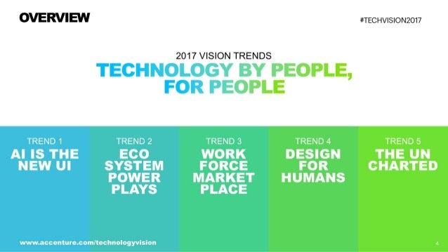 Technology Vision 2017 - Overview