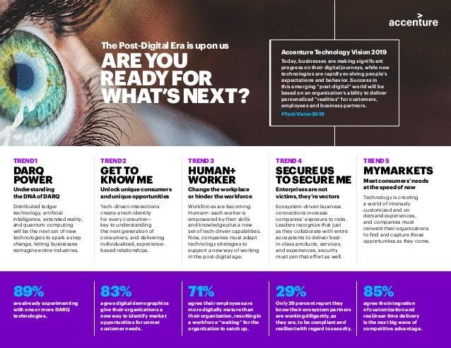 89% arealreadyexperimenting withoneormoreDARQ technologies. 83% agreedigitaldemographics givetheirorganizationsa newwaytoi...