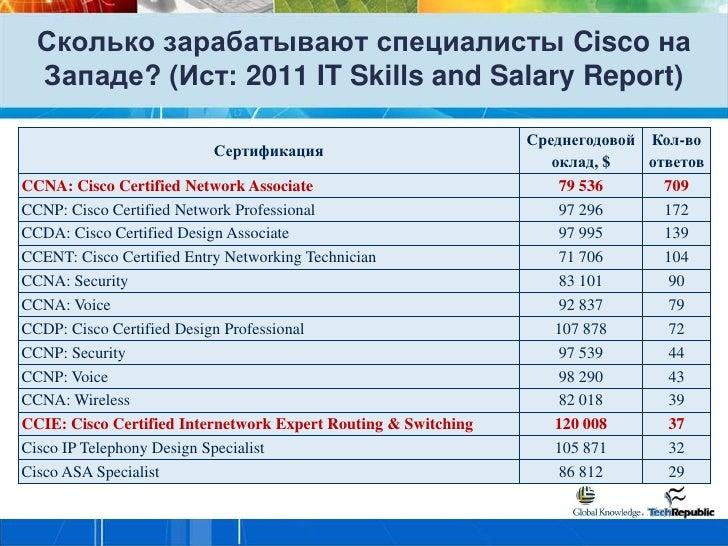 Сколько зарабатывают специалисты Cisco на  Западе? (Ист: 2011 IT Skills and Salary Report)                                ...