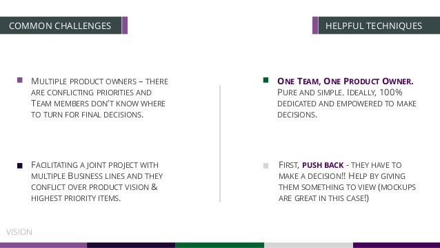 HELPFUL TECHNIQUES ONE TEAM, ONE PRODUCT OWNER. PURE AND SIMPLE. IDEALLY, 100% DEDICATED AND EMPOWERED TO MAKE DECISIONS. ...