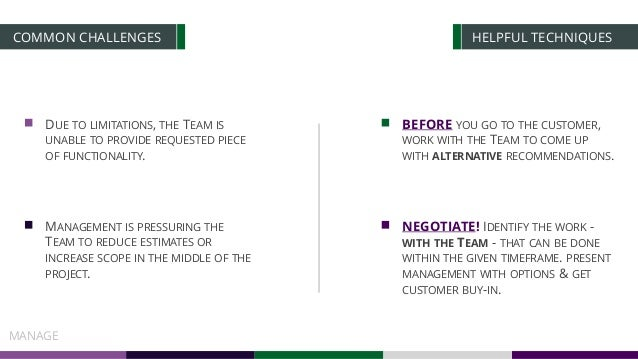 HELPFUL TECHNIQUES NEGOTIATE! IDENTIFY THE WORK - WITH THE TEAM - THAT CAN BE DONE WITHIN THE GIVEN TIMEFRAME. PRESENT MAN...