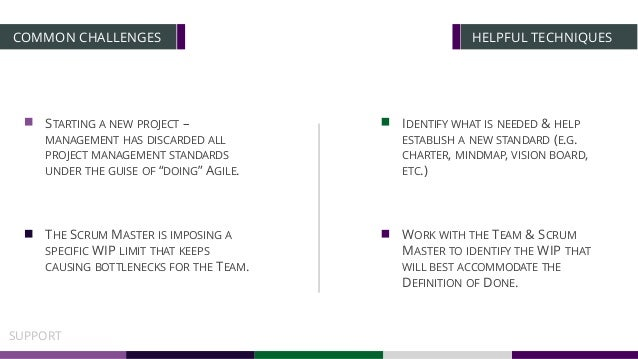 HELPFUL TECHNIQUES WORK WITH THE TEAM & SCRUM MASTER TO IDENTIFY THE WIP THAT WILL BEST ACCOMMODATE THE DEFINITION OF DONE...