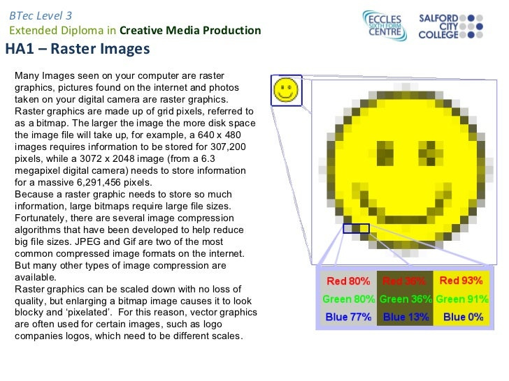 HA1 – Raster Images  Many Images seen on your computer are raster graphics, pictures found on the internet and photos take...