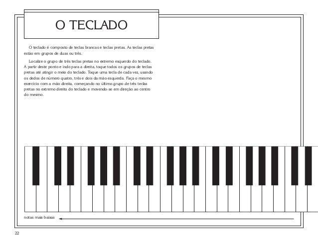 apostila de teclado para iniciantes para
