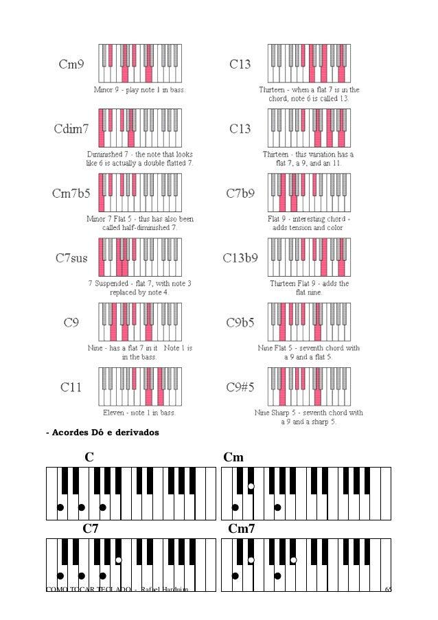apostila para aprender a tocar teclado