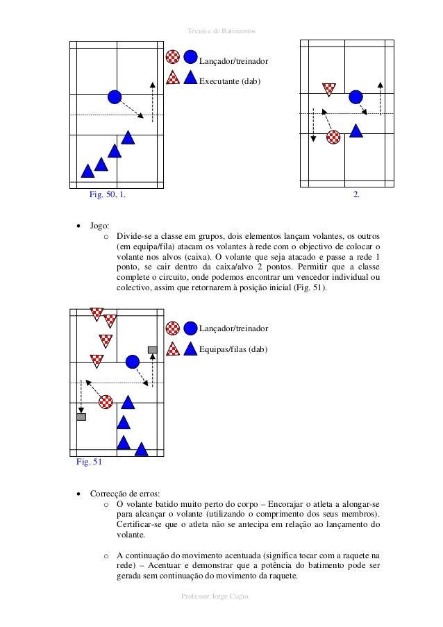 ce24ead2f Professor Jorge Cação  43. Técnica de ...