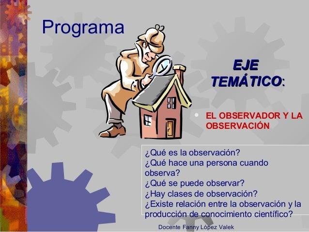 Docente Fanny López Valek  EL OBSERVADOR Y LA OBSERVACIÓN Programa EJEEJE TEMÁTICOTEMÁTICO:: ¿Qué es la observación? ¿Qué...