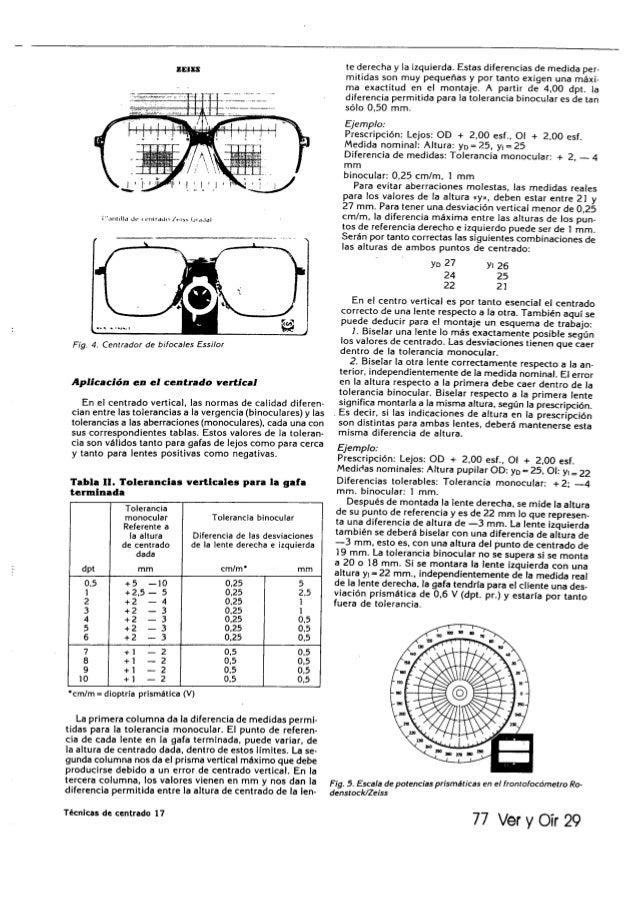 42a7744efc Tecnica del cetrado de una lente