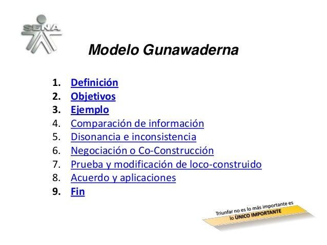 Modelo Gunawaderna1. Definición2. Objetivos3. Ejemplo4. Comparación de información5. Disonancia e inconsistencia6. Negocia...