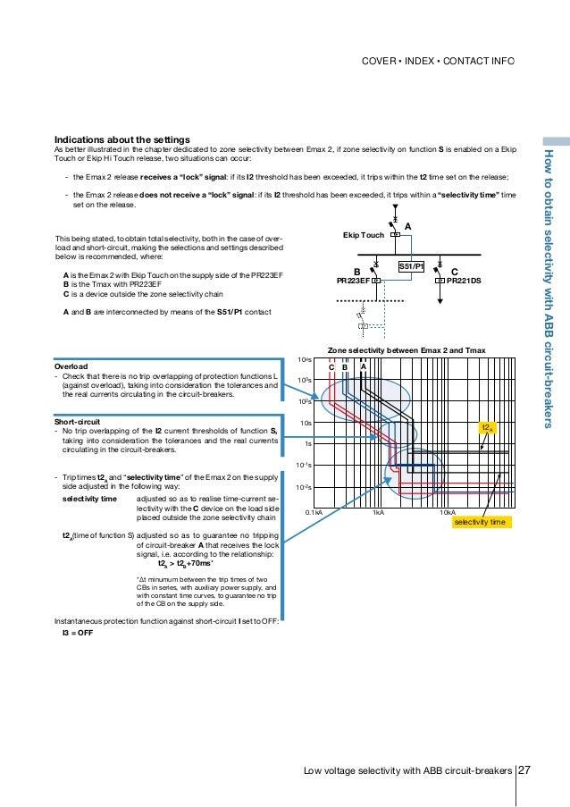 tecnical aplicacion1 abb