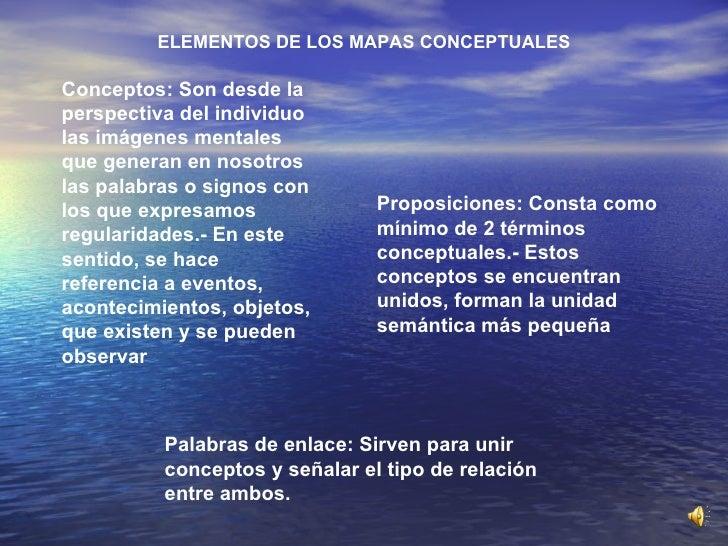 ELEMENTOS DE LOS MAPAS CONCEPTUALES Conceptos: Son desde la perspectiva del individuo las imágenes mentales que generan en...