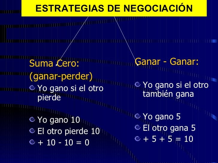 <ul><li>Suma Cero: </li></ul><ul><li>(ganar-perder) </li></ul><ul><li>Yo gano si el otro pierde </li></ul><ul><li>Yo gano...