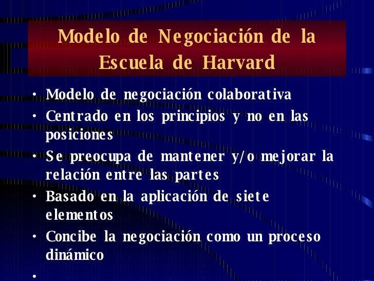 Modelo de Negociación de la Escuela de Harvard <ul><li>Modelo de negociación colaborativa </li></ul><ul><li>Centrado en lo...
