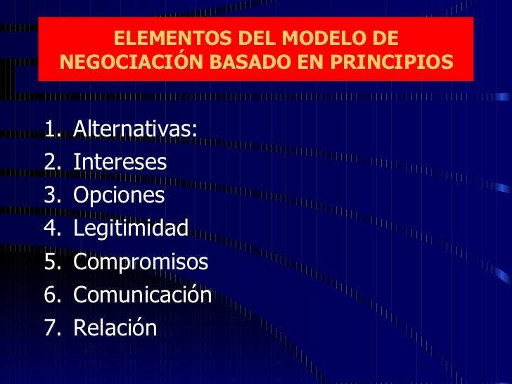 ELEMENTOS DEL MODELO DE NEGOCIACIÓN BASADO EN PRINCIPIOS <ul><li>Alternativas: </li></ul><ul><li>Intereses </li></ul><ul><...