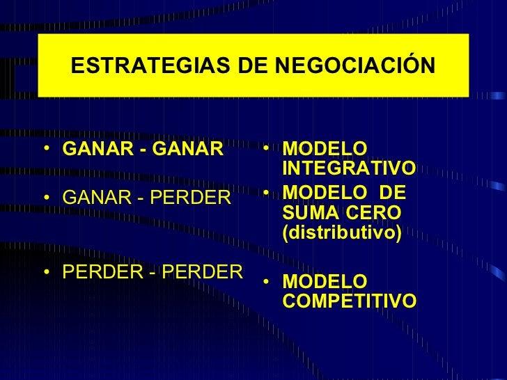 ESTRATEGIAS DE NEGOCIACIÓN <ul><li>GANAR - GANAR </li></ul><ul><li>GANAR - PERDER </li></ul><ul><li>PERDER - PERDER </li><...