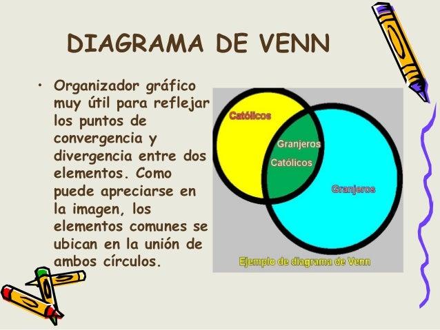 Tecnicas202 diagrama de venn ccuart Image collections