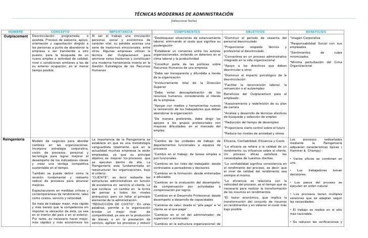 TÉCNICAS MODERNAS DE ADMINISTRACIÓN                                                                                       ...