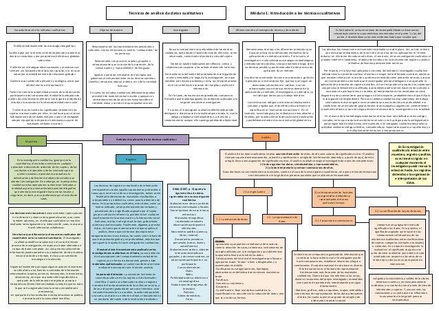 Técnicas de análisis de datos cualitativos Características de los métodos cualitativos Objetos de estudio Investigador Dif...