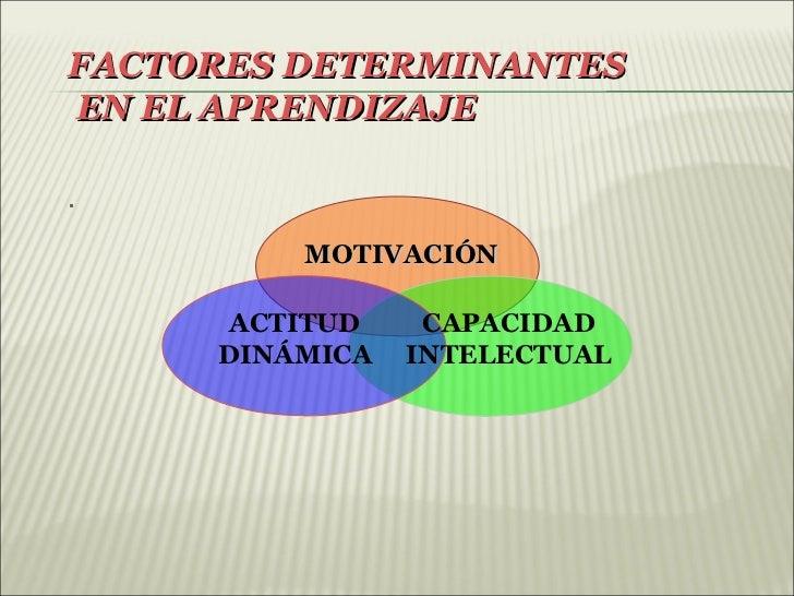 FACTORES DETERMINANTESEN EL APRENDIZAJE.         MOTIVACIÓN      ACTITUD    CAPACIDAD     DINÁMICA   INTELECTUAL