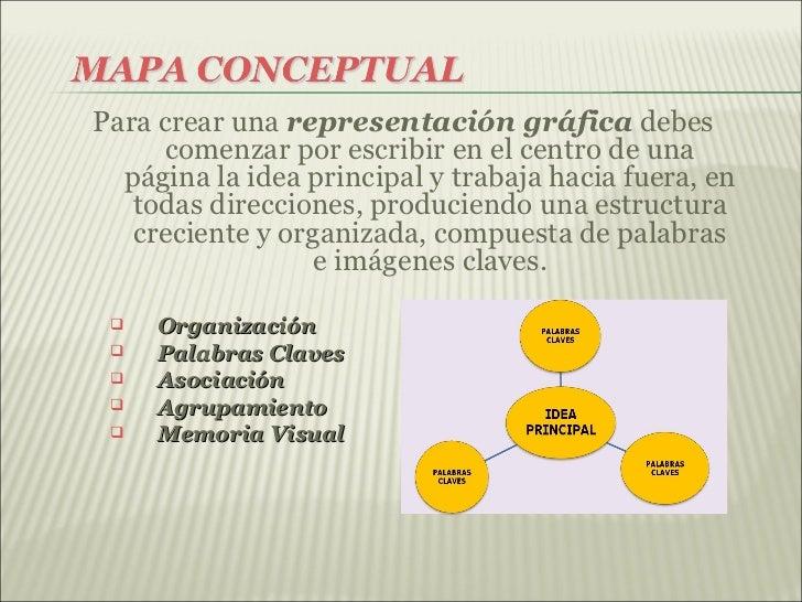 Para crear una representación gráfica debes      comenzar por escribir en el centro de una  página la idea principal y tra...