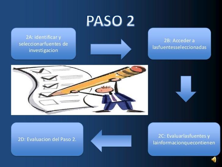 PASO 2<br />2A: identificar y seleccionarfuentes de investigacion<br />2B: Acceder a lasfuentesseleccionadas<br />2C: Eval...