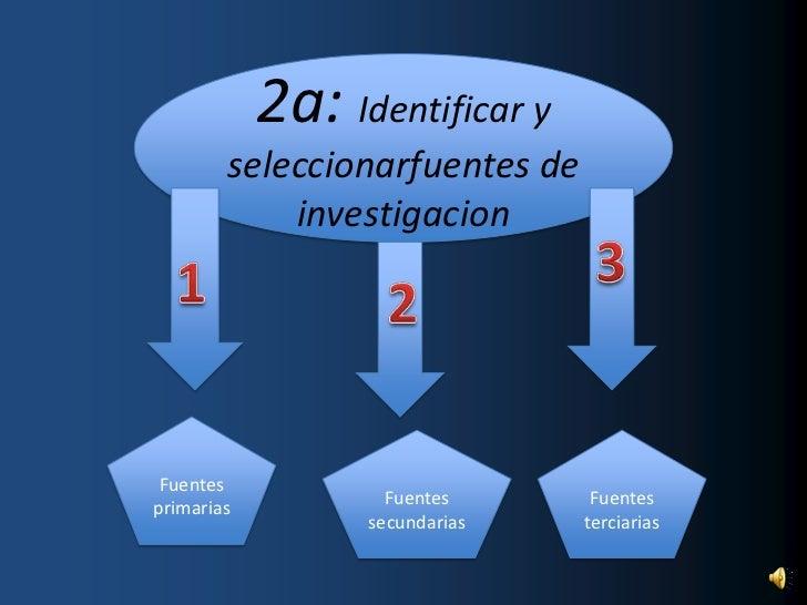 2a: Identificar y seleccionarfuentes de investigacion<br />3<br />1<br />2<br />Fuentes primarias<br />Fuentes terciarias<...