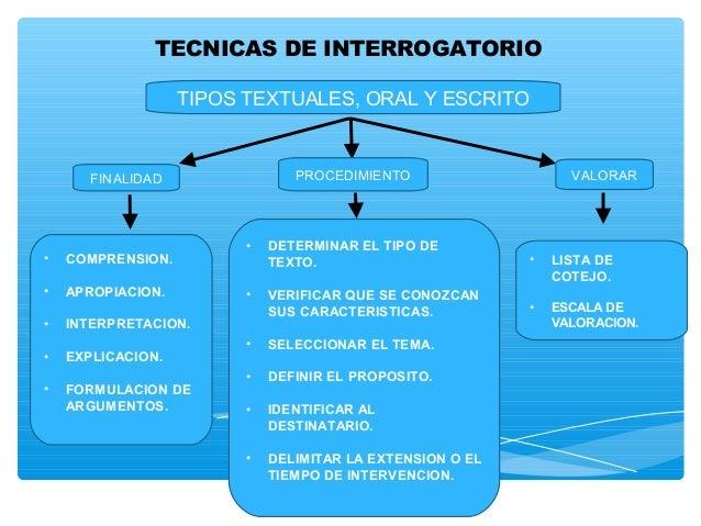 • COMPRENSION. • APROPIACION. • INTERPRETACION. • EXPLICACION. • FORMULACION DE ARGUMENTOS. • DETERMINAR EL TIPO DE TEXTO....
