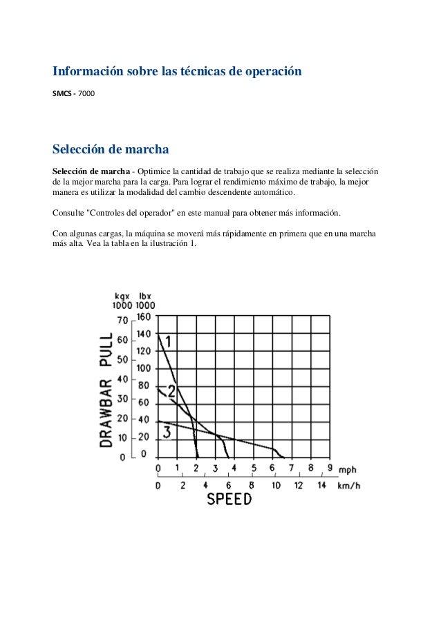 Información sobre las técnicas de operaciónSMCS - 7000Selección de marchaSelección de marcha - Optimice la cantidad de tra...