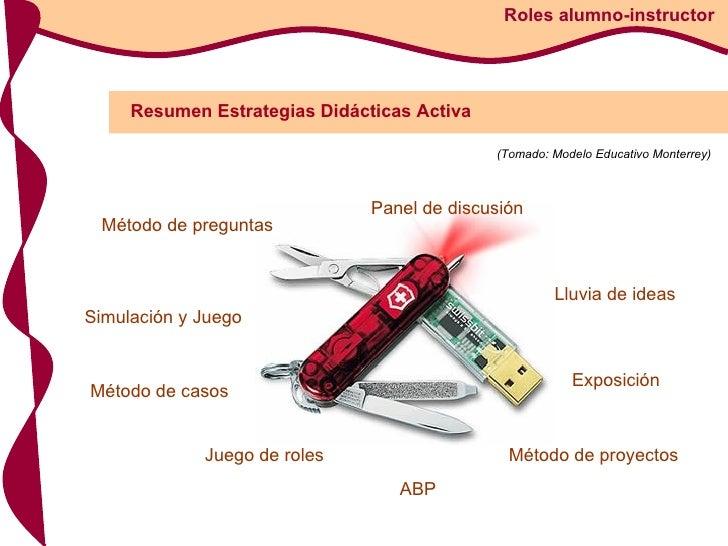 Resumen Estrategias Didácticas Activa Roles alumno-instructor Exposición (Tomado: Modelo Educativo Monterrey) Lluvia de id...