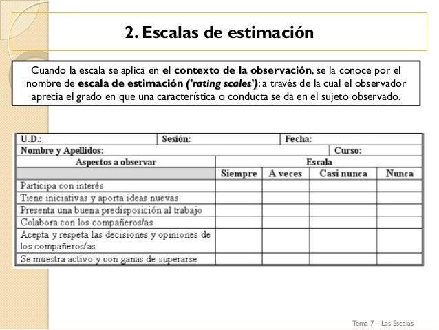 Técnicas E Instrumentos Tema 7 Las Escalas