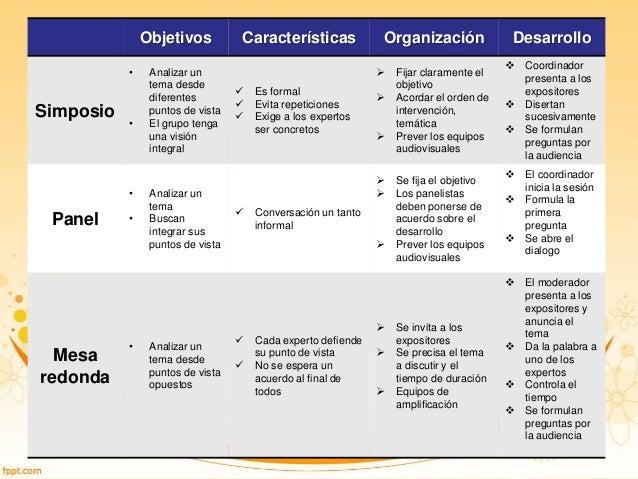Objetivos          Características             Organización               Desarrollo                                      ...